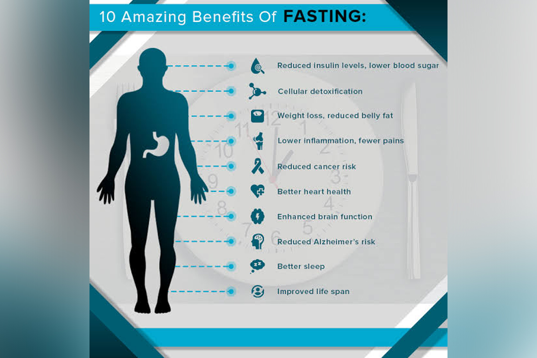 Benfits of fasting